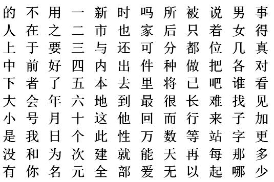 letraschinas